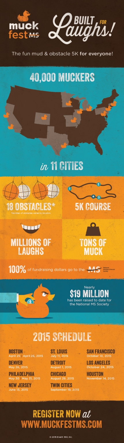 Series infographic about MuckFest MS, a mud obstacle 5K fun run.